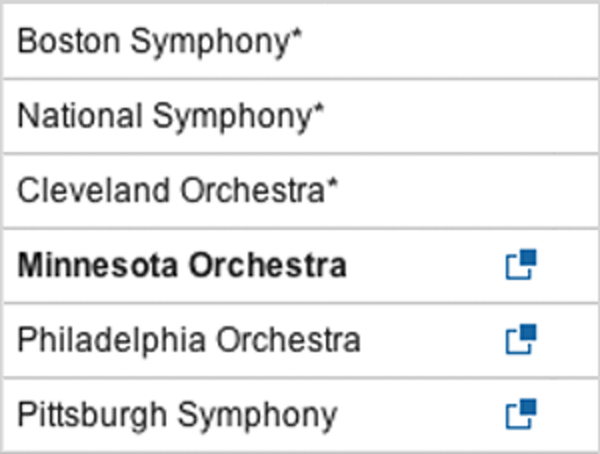 What's going on at other orchestras