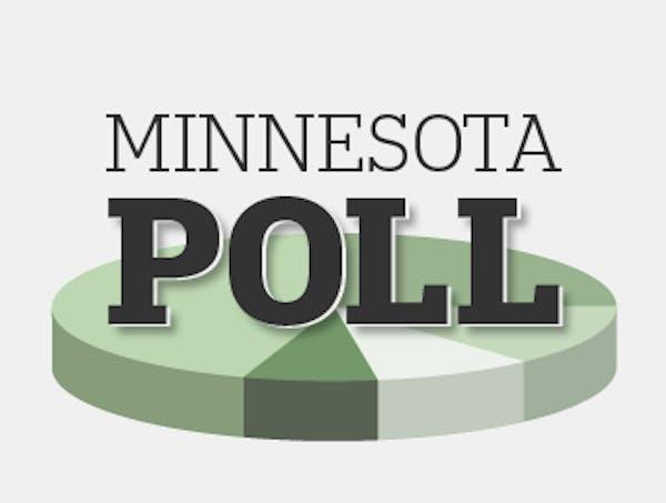 Minnesota Poll results: Same-sex marriage