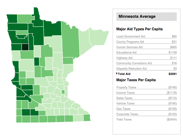 Metro vs. outstate: Which counties pay most taxes and which get most aid?