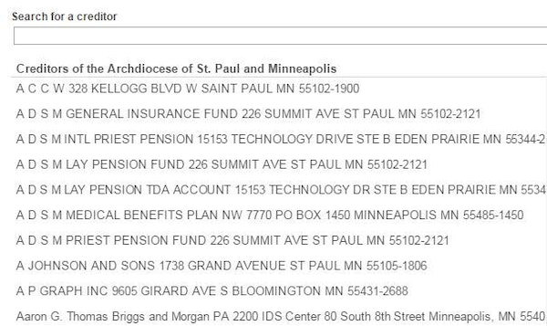 Database: Where does the Archdiocese owe money?