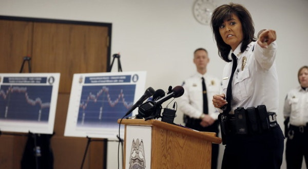 """Justice Department releases report on MPD """"early intervention system"""""""