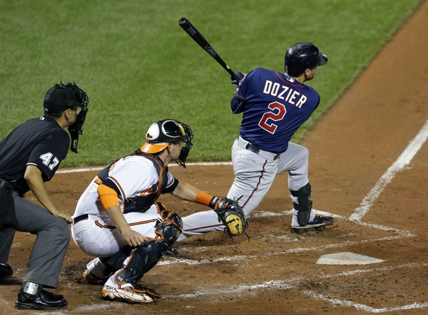 Minnesota Twins' Brian Dozier (2) watches his single in front of Baltimore Orioles catcher Matt Wieters and home plate umpire Gabe Morales in the seco