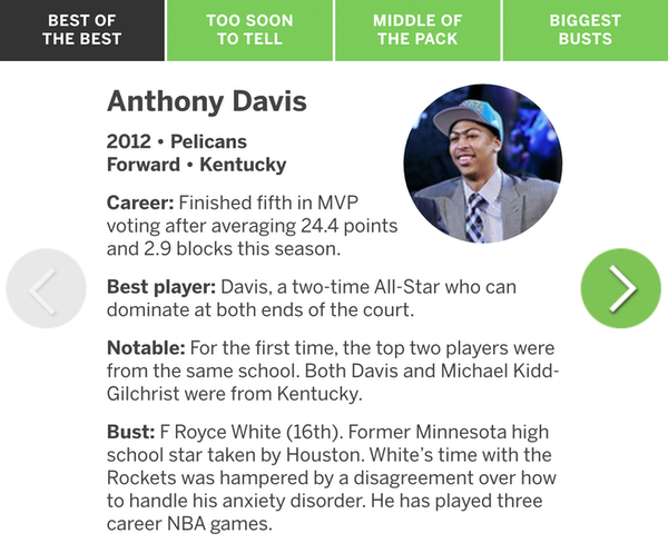 NBA draft: No. 1 picks from best to bust