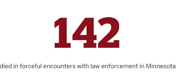 Database of deaths after police use of force in Minnesota since 2000