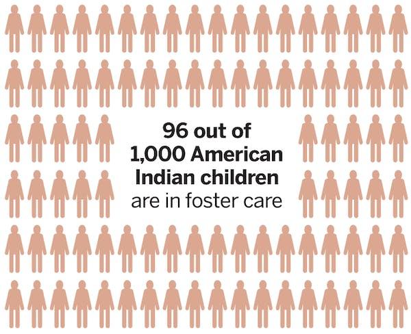 Foster care disparities growing