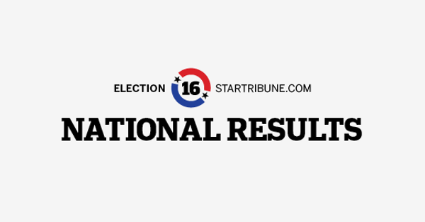 Full U.S. and Minnesota election results dashboard