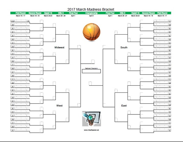 Bracketology: Your guide to following the Gophers' NCAA tournament hopes