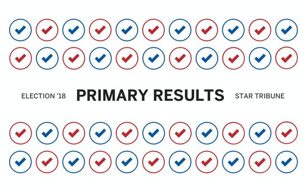 FULL PRIMARY RESULTS: Get the final numbers