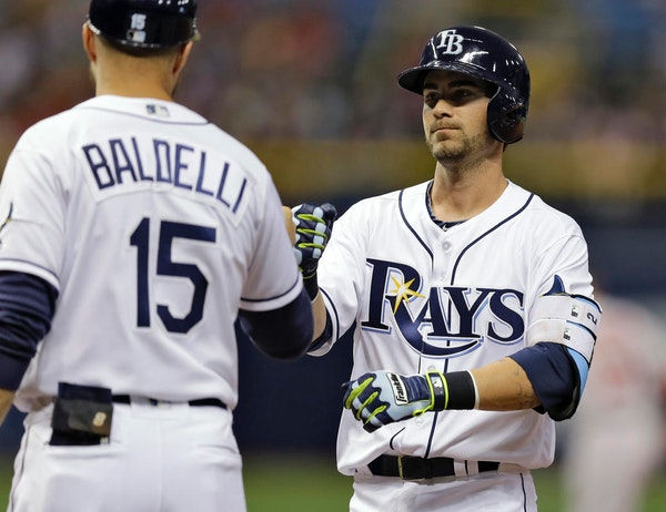 Poll: Do you like the hiring of Rocco Baldelli as Twins manager?