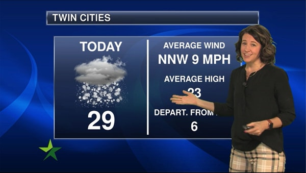 Afternoon forecast: 29, chance of flurries
