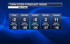 Cold Weather Continues Friday Into Valentine's Weekend