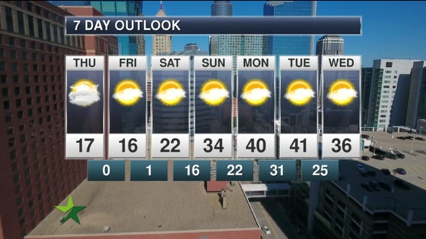 Morning forecast: Warming trend continues; high 17