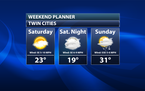 Warming weather with an Air Quality Alert this weekend, with snow possible Sunday