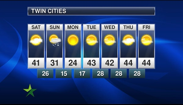 Afternoon forecast: 41, clouds moving in; snow arriving overnight