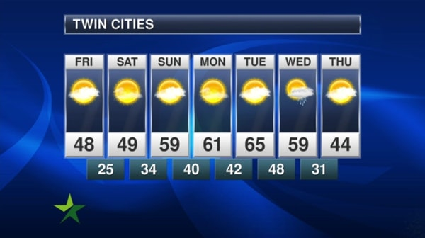 Morning forecast: Partly cloudy, high 48; 60s next week?