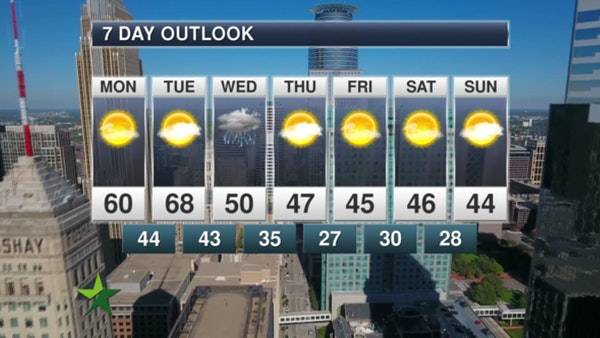 Afternoon forecast: Sunny and warm; high 60