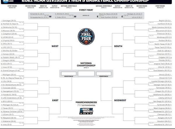 Print your NCAA tournament bracket here