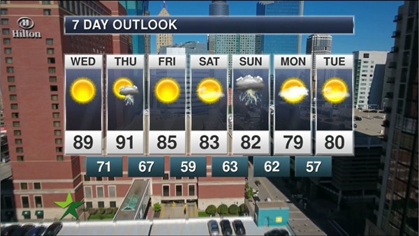 Afternoon forecast: 89, sunny, marginal risk of storms after sunset