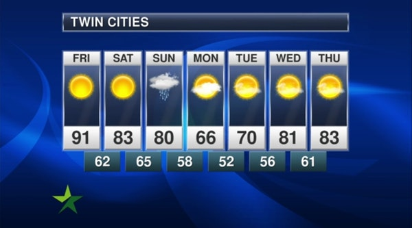 Morning forecast: Hot, dry and windy, high 91; rain for Father's Day