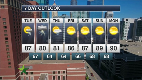 Afternoon forecast: 87, smoky sunshine, isolated storms