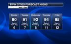 Hot & Mainly Dry Week For The Twin Cities
