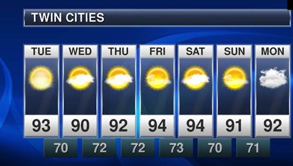 Forecast: Hazy sun with a high of 88