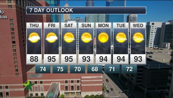 Afternoon forecast: 88, chance of rain midday