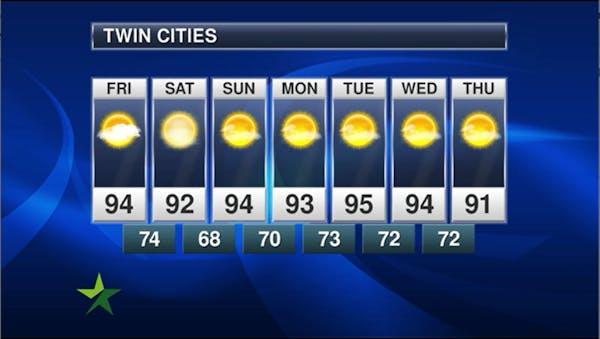 Afternoon forecast: 94, heat advisory