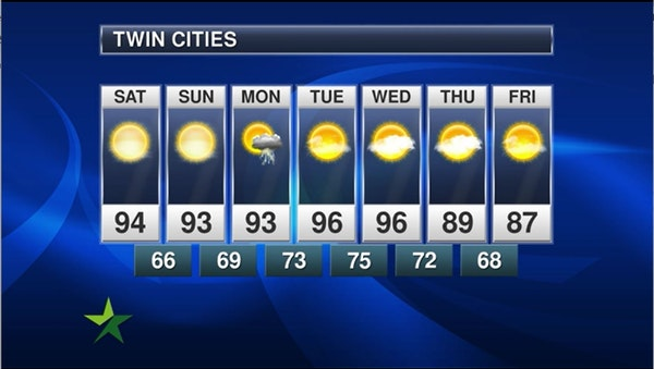 Afternoon forecast: 94; hot, hazy and breezy