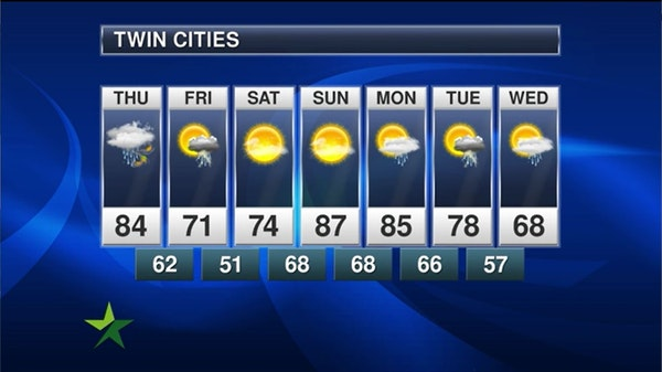Afternoon: 84, mainly sunny skies, gusty winds