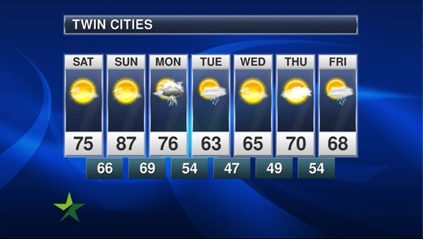 Afternoon forecast: 75, sunny and breezy