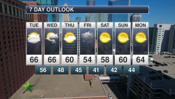 Afternoon forecast: Mostly cloudy, high 66; rain Wednesday