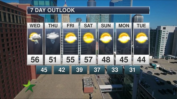 Afternoon forecast: 56, windy, scattered showers and storms